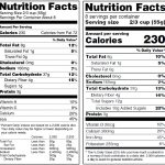 New Proposed Nutrition Facts Panel 2018